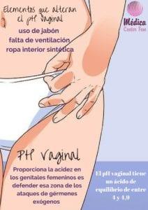 ph vaginal
