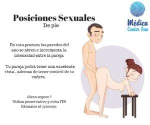 Posiciones para sexo anal